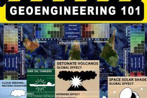 Brädspel geoengineering
